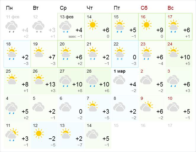 GISMETEO: погода в Гродно на месяц — прогноз погоды на 30 дней, Гродно, Гродненская область, Беларусь.
