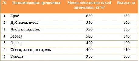 http://sg.uploads.ru/ImvGa.jpg