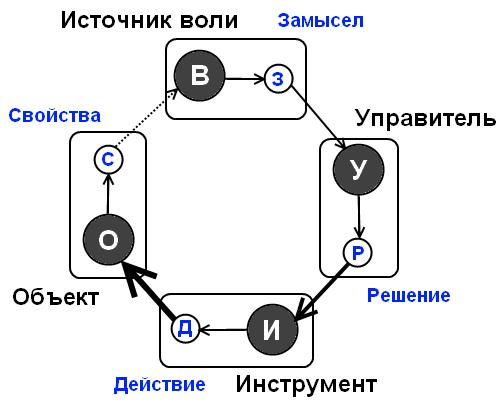 http://sg.uploads.ru/LzZox.png