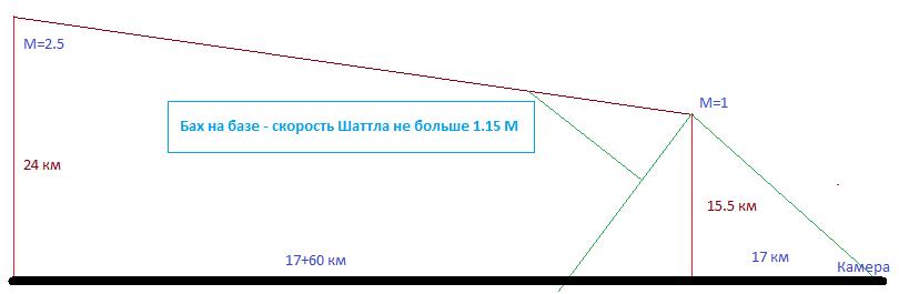 http://sg.uploads.ru/lxkPJ.png