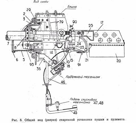 БТ-5 - лёгкий колесно-гусеничный танк 0vYQH