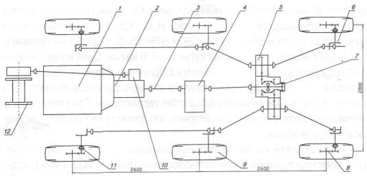схема автомобиля ЗИЛ-132: