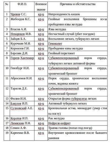 http://sg.uploads.ru/t/7spDv.jpg