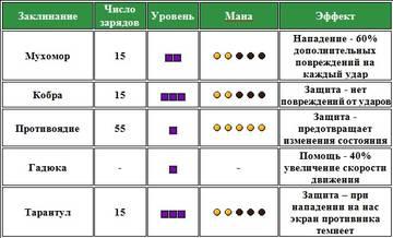 http://sg.uploads.ru/t/RZFTA.jpg