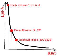 http://sg.uploads.ru/t/T9BdX.jpg