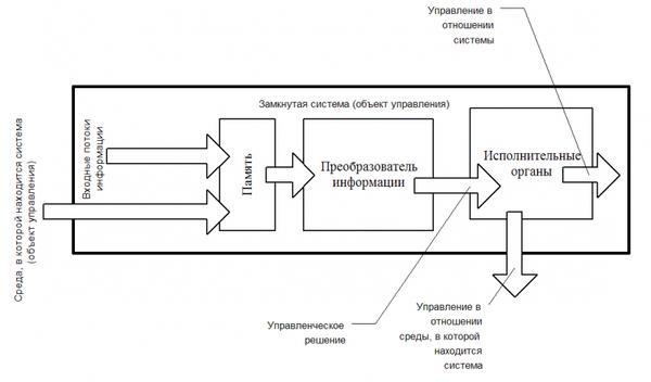http://sg.uploads.ru/t/UrNG8.png