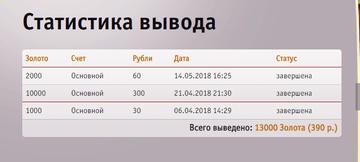 http://sg.uploads.ru/t/bDOK7.png