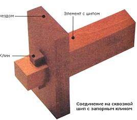 http://sg.uploads.ru/t/saz6I.jpg