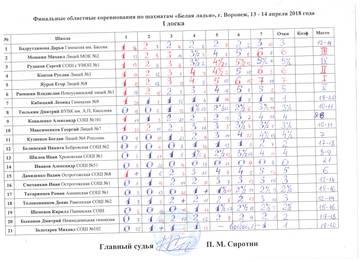 http://sg.uploads.ru/t/5aKjk.jpg